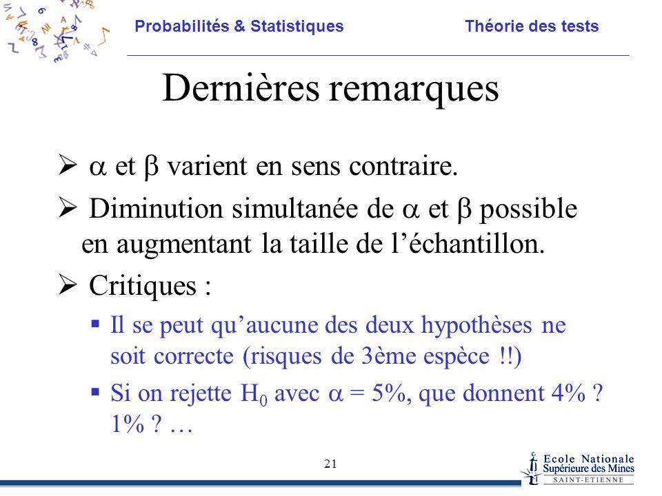 Probabilités & Statistiques Théorie des tests 21 Dernières remarques   et  varient en sens contraire.  Diminution simultanée de  et  possible