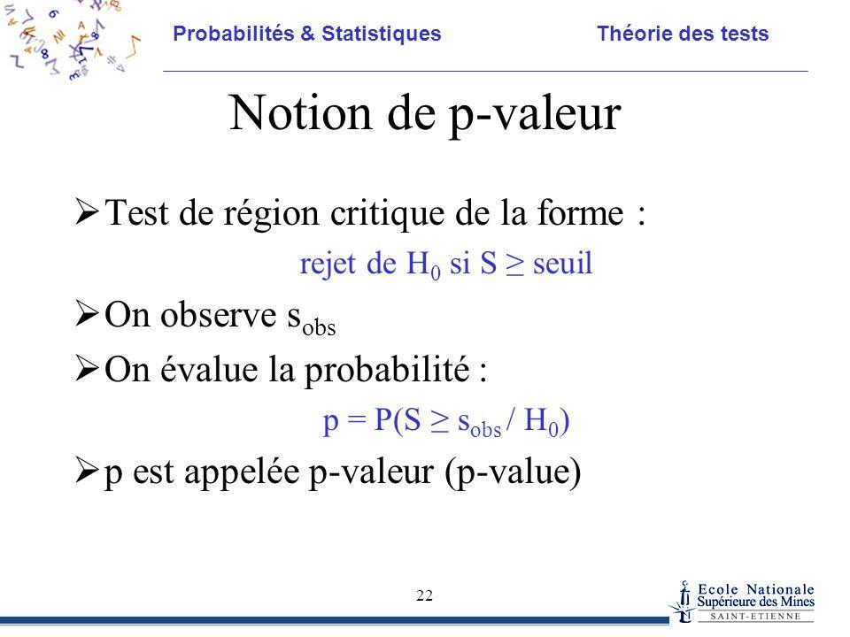 Probabilités & Statistiques Théorie des tests 22 Notion de p-valeur  Test de région critique de la forme : rejet de H 0 si S ≥ seuil  On observe s o