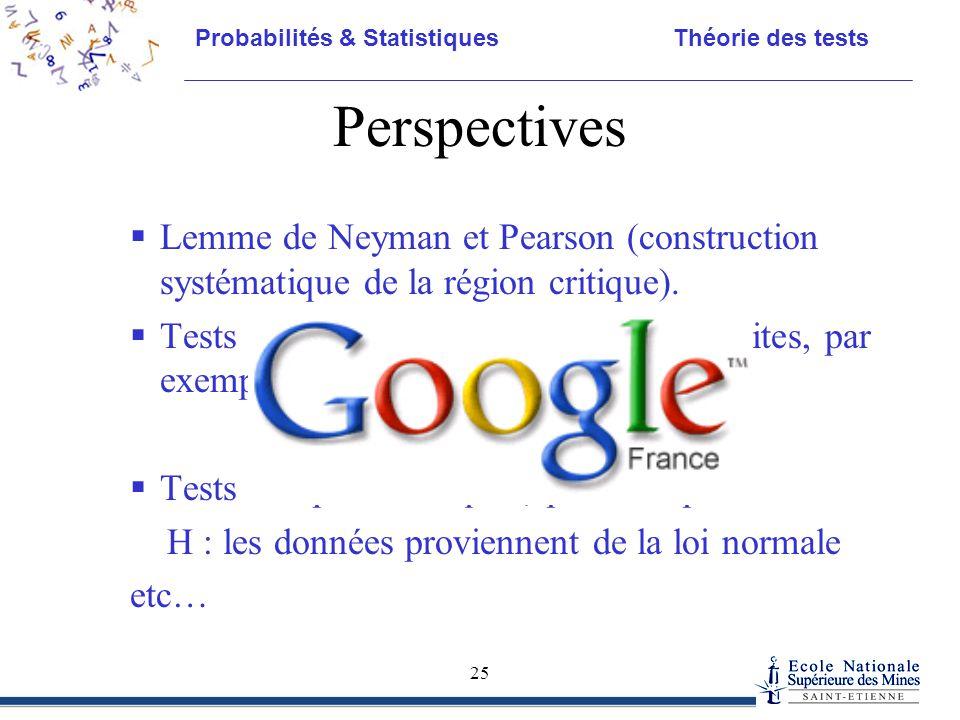 Probabilités & Statistiques Théorie des tests 25 Perspectives  Lemme de Neyman et Pearson (construction systématique de la région critique).  Tests