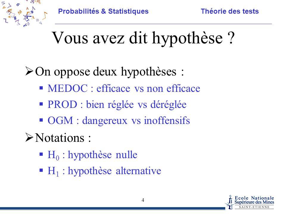 Probabilités & Statistiques Théorie des tests 4 Vous avez dit hypothèse ?  On oppose deux hypothèses :  MEDOC : efficace vs non efficace  PROD : bi