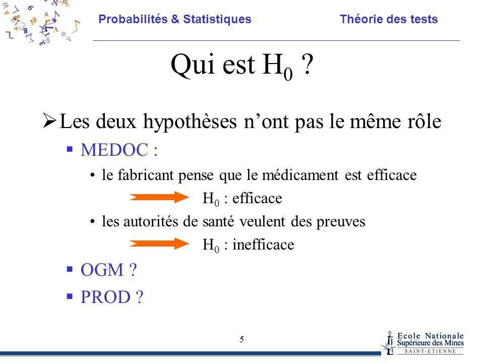 Probabilités & Statistiques Théorie des tests 5 Qui est H 0 ?  Les deux hypothèses n'ont pas le même rôle  MEDOC : le fabricant pense que le médicam