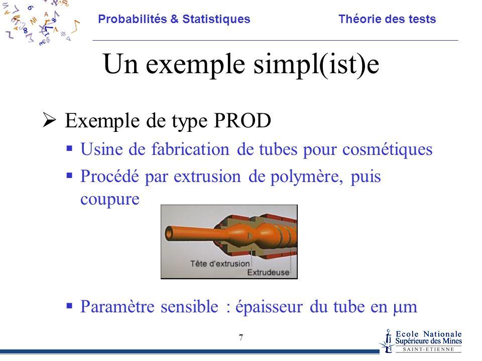 Probabilités & Statistiques Théorie des tests 7 Un exemple simpl(ist)e  Exemple de type PROD  Usine de fabrication de tubes pour cosmétiques  Procé