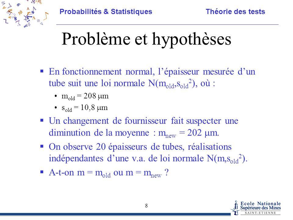 Probabilités & Statistiques Théorie des tests 8 Problème et hypothèses  En fonctionnement normal, l'épaisseur mesurée d'un tube suit une loi normale