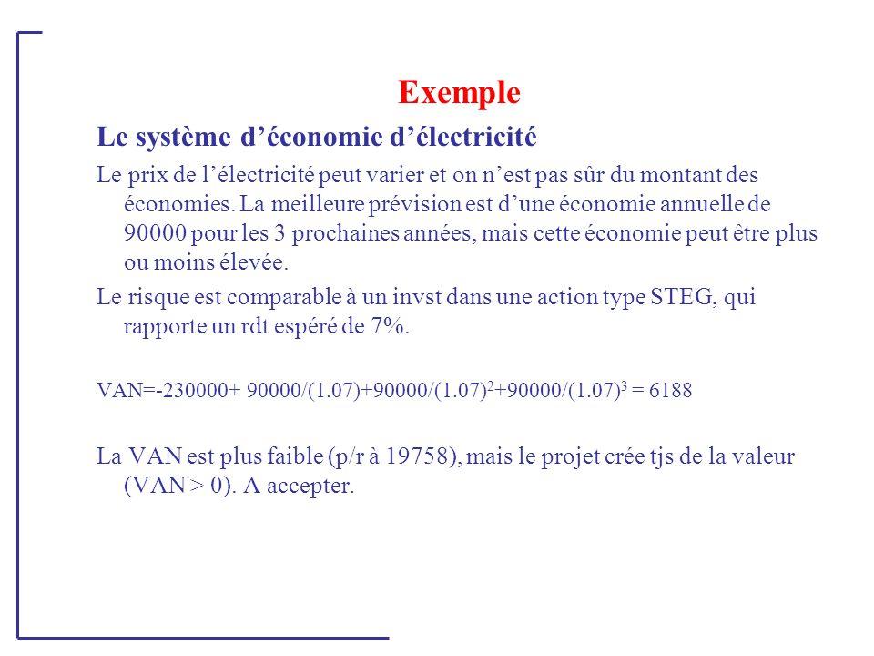 Exemple Le système d'économie d'électricité Le prix de l'électricité peut varier et on n'est pas sûr du montant des économies. La meilleure prévision