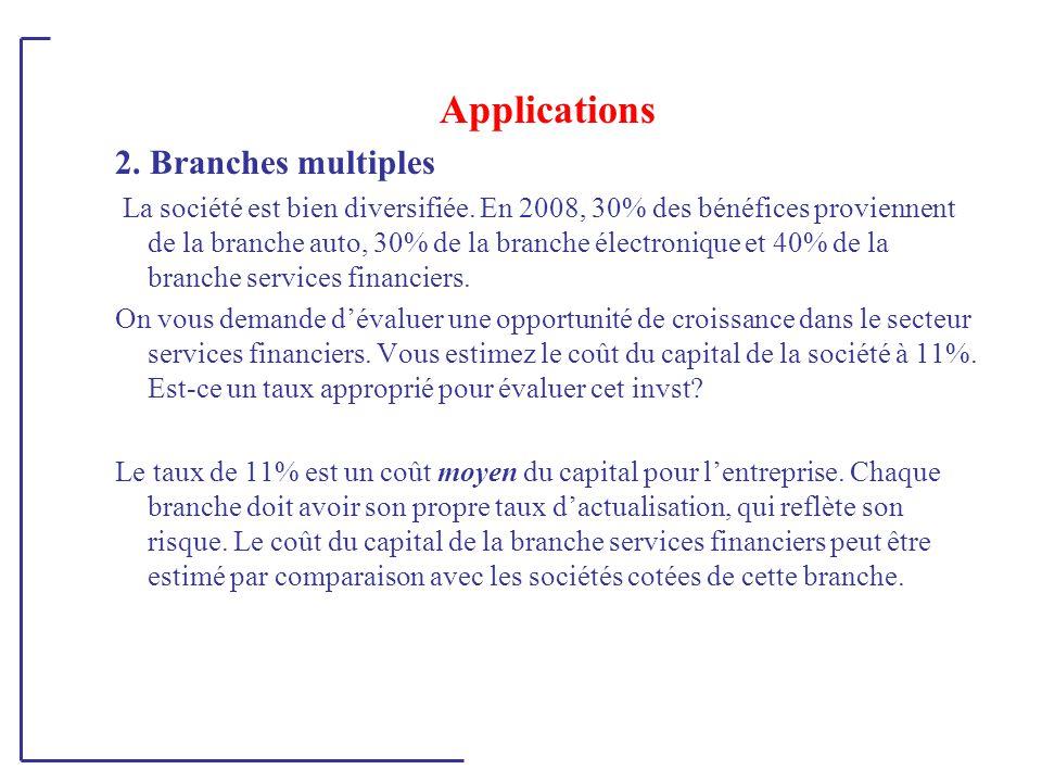 Applications 2. Branches multiples La société est bien diversifiée. En 2008, 30% des bénéfices proviennent de la branche auto, 30% de la branche élect