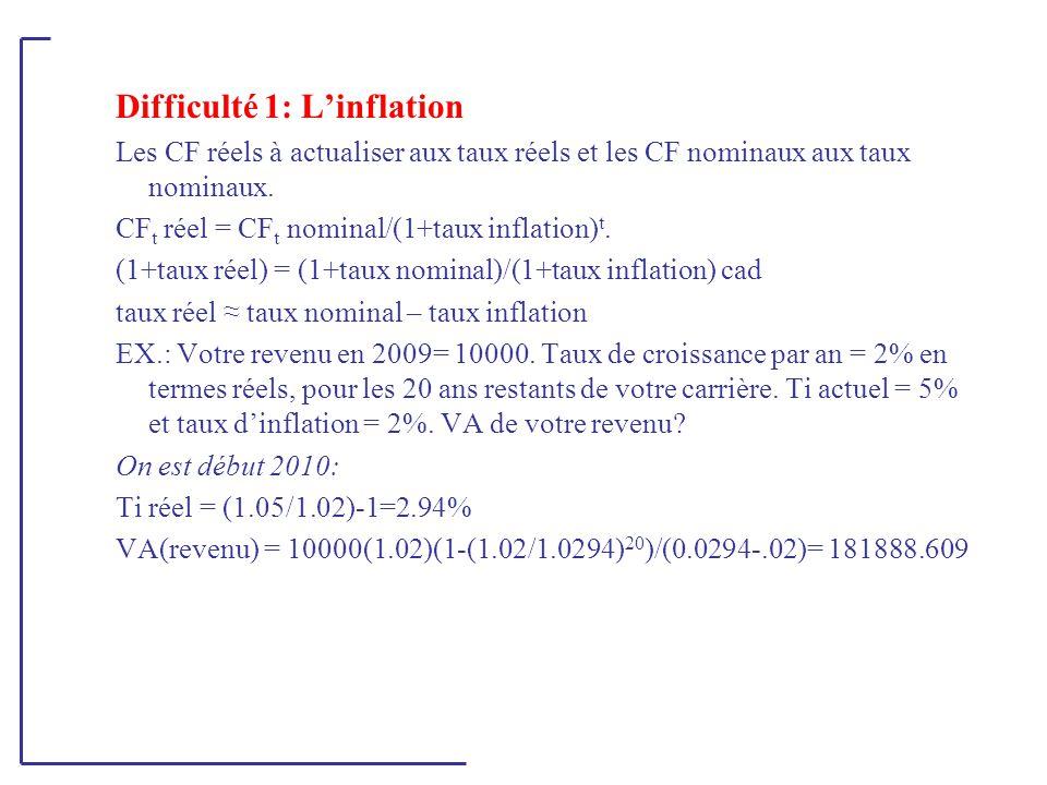 Difficulté 1: L'inflation Les CF réels à actualiser aux taux réels et les CF nominaux aux taux nominaux. CF t réel = CF t nominal/(1+taux inflation) t