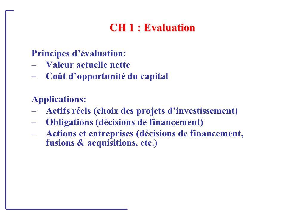 CH 1 : Evaluation Principes d'évaluation: –Valeur actuelle nette –Coût d'opportunité du capital Applications: –Actifs réels (choix des projets d'inves