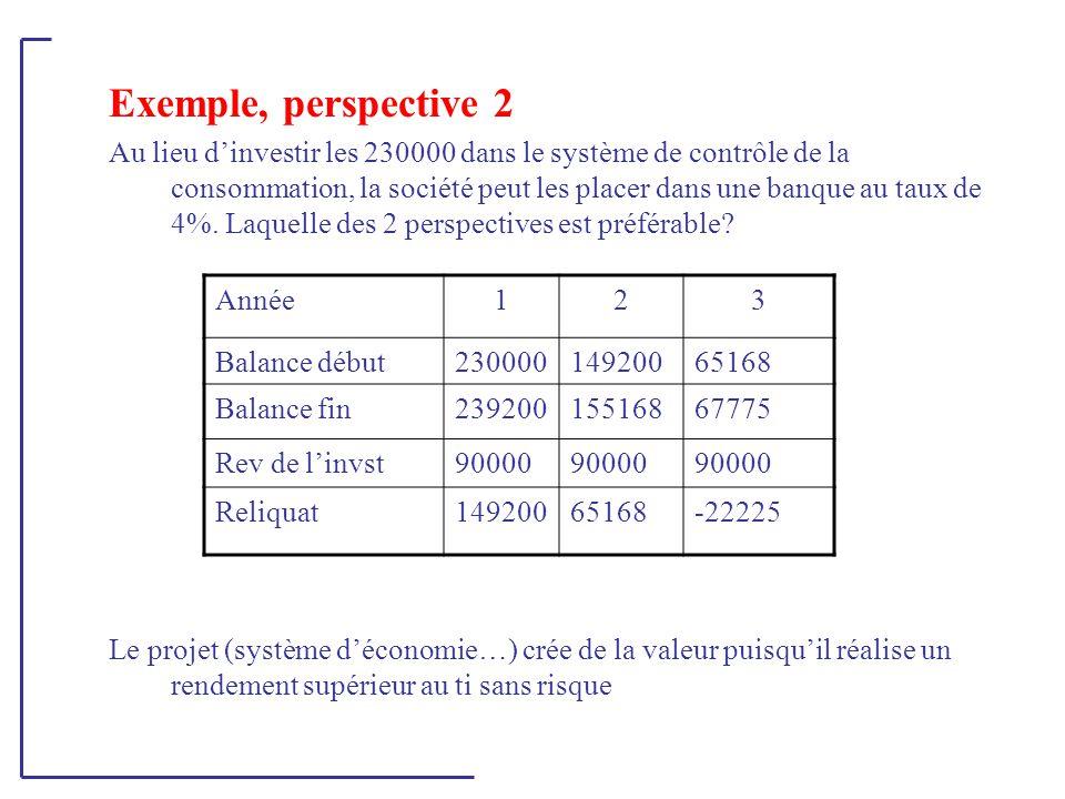 Principe fondamental La valeur d'un actif ou d'un invst est donnée par la VAN de ses CF espérés VAN= CF 0 (-I 0 )+ CF 1 /(1+r)+CF 2 /(1+r) 2 +CF 3 /(1+r) 3 +CF 4 /(1+r) 4 +… Le risque est pris en compte dans le taux r Le taux d'actualisation est égal au taux de rendement d'un invst sur le marché financier d'un risque équivalent: r: « coût d'opportunité du capital » ou « taux de rendement exigé » Un projet crée de la valeur ssi il génère un taux de rendement supérieur aux invsts équivalents sur le marché.