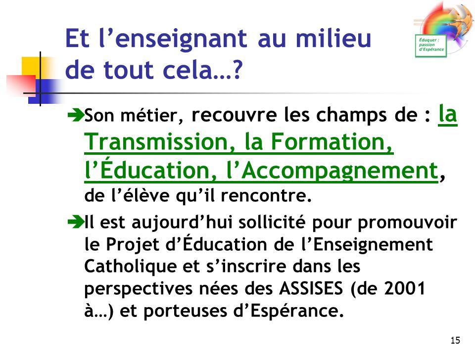 15 Et l'enseignant au milieu de tout cela…? SSon métier, recouvre les champs de : la Transmission, la Formation, l'Éducation, l'Accompagnement, de l