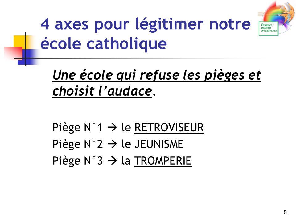 8 4 axes pour légitimer notre école catholique Une école qui refuse les pièges et choisit l'audace. Piège N°1  le RETROVISEUR Piège N°2  le JEUNISME
