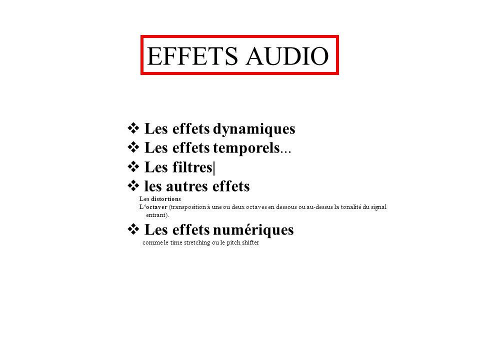EFFETS AUDIO  Les effets dynamiques  Les effets temporels...