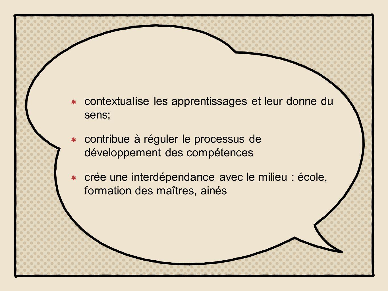 contextualise les apprentissages et leur donne du sens; contribue à réguler le processus de développement des compétences crée une interdépendance avec le milieu : école, formation des maîtres, ainés