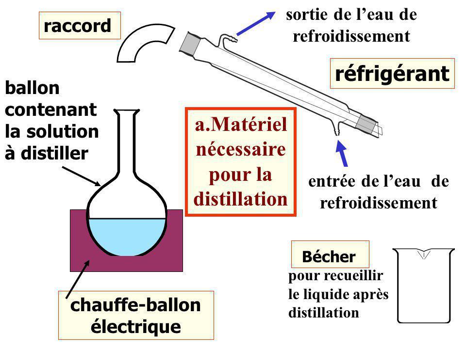 ballon contenant la solution à distiller sortie de l'eau de refroidissement chauffe-ballon électrique réfrigérant entrée de l'eau de refroidissement r