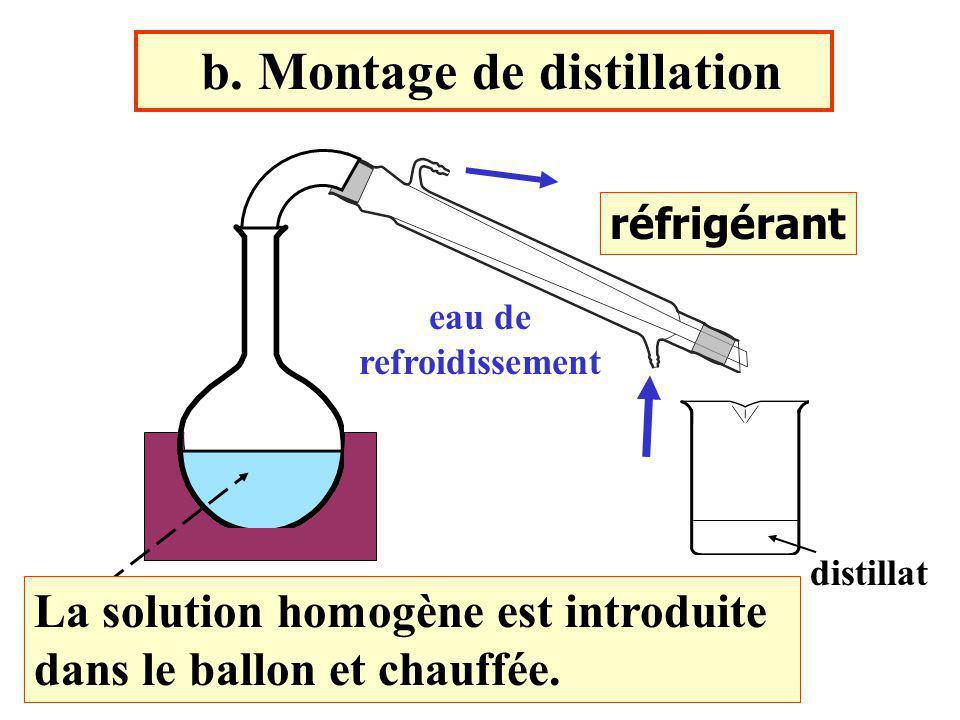 Le liquide obtenu appelé distillat est incolore.Dans le ballon il reste un résidu foncé.
