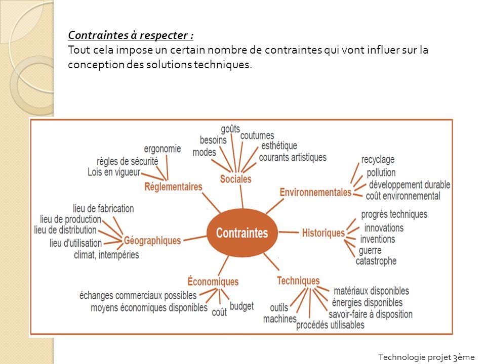 Contraintes à respecter : Tout cela impose un certain nombre de contraintes qui vont influer sur la conception des solutions techniques.