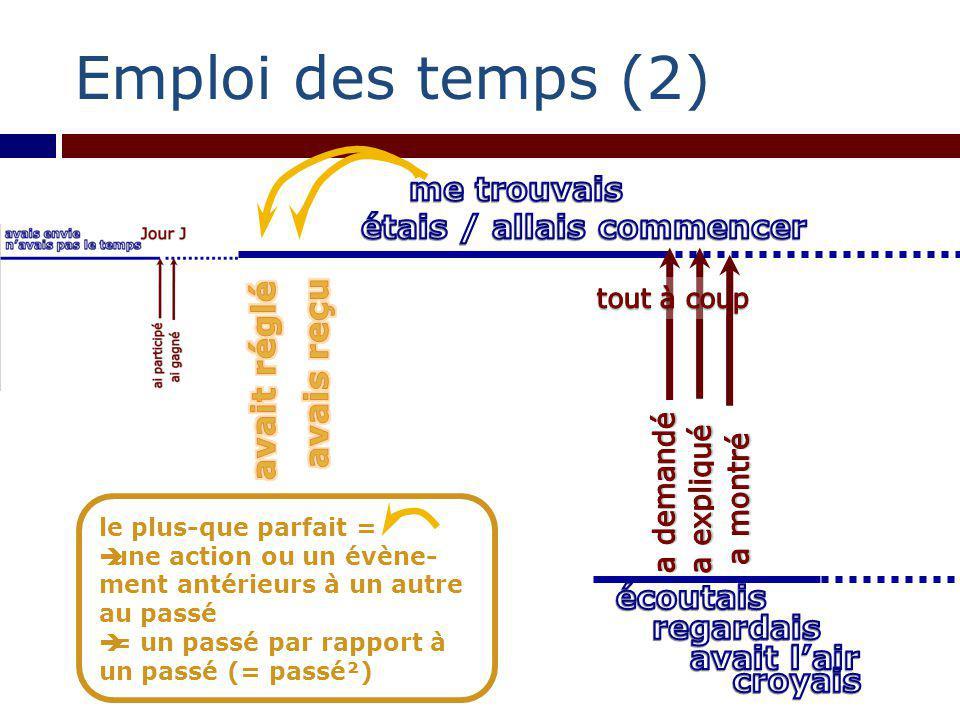Emploi des temps (2) le plus-que parfait =  une action ou un évène- ment antérieurs à un autre au passé  = un passé par rapport à un passé (= passé²)