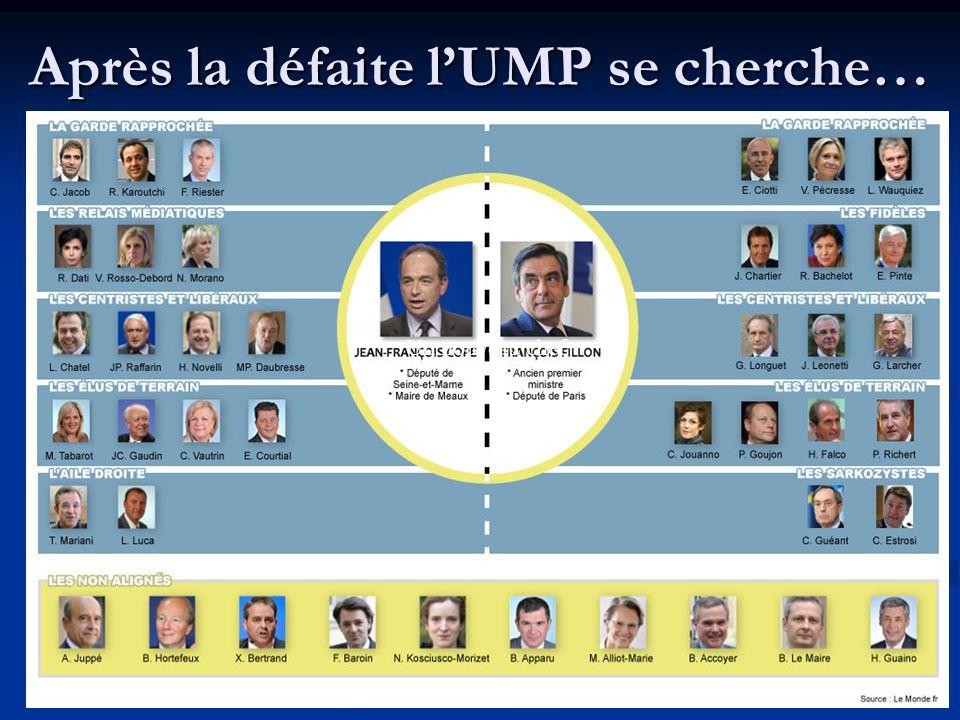 L'ONDE DE CHOC UN AN APRES Pour 78% des Français la menace terroriste est élevée Sondage IFOP pour Métro le 18 avril 2013