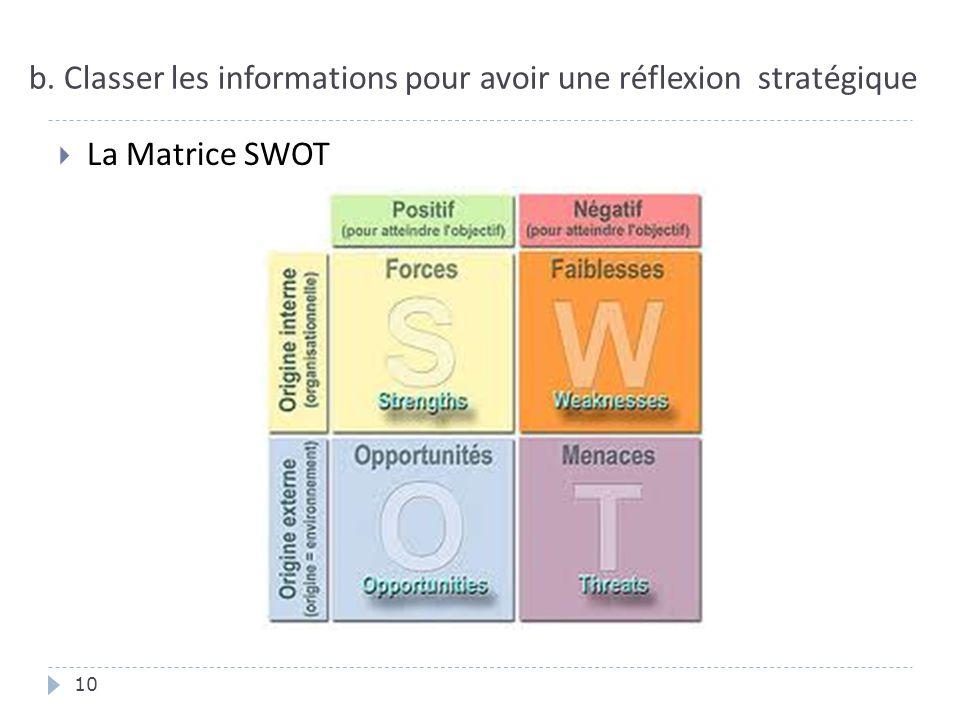 b. Classer les informations pour avoir une réflexion stratégique 10  La Matrice SWOT