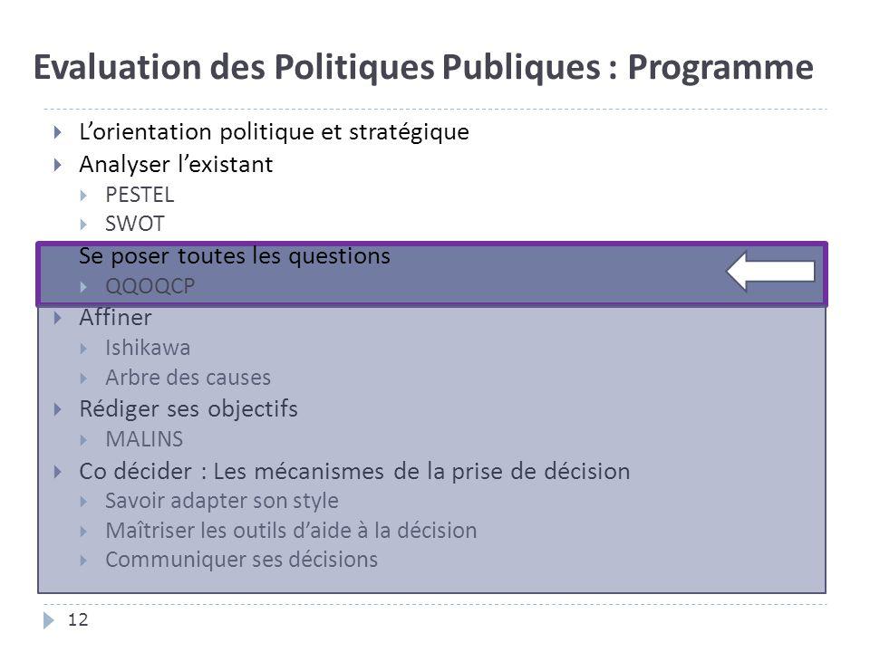 Evaluation des Politiques Publiques : Programme 12  L'orientation politique et stratégique  Analyser l'existant  PESTEL  SWOT  Se poser toutes le