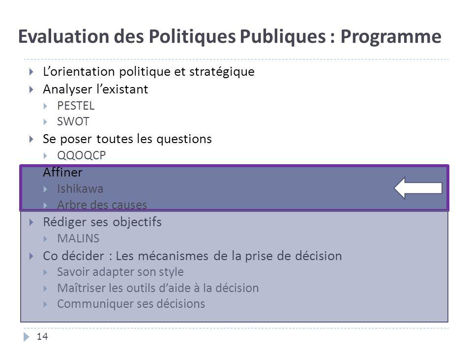 Evaluation des Politiques Publiques : Programme 14  L'orientation politique et stratégique  Analyser l'existant  PESTEL  SWOT  Se poser toutes le