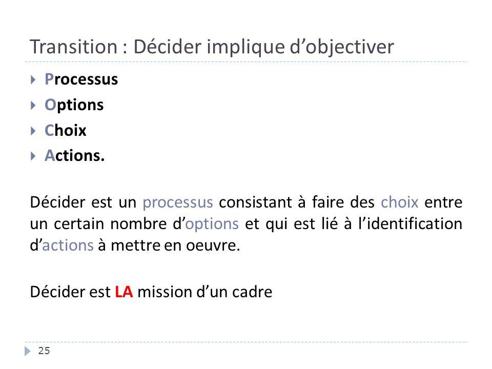Transition : Décider implique d'objectiver 25  Processus  Options  Choix  Actions. Décider est un processus consistant à faire des choix entre un