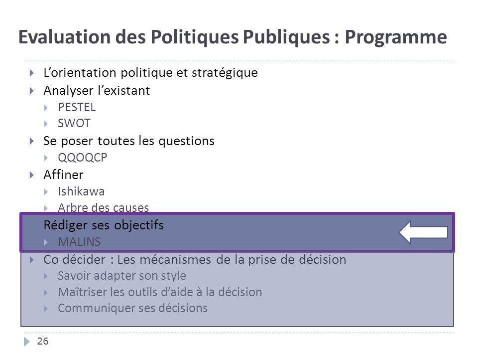 Evaluation des Politiques Publiques : Programme 26  L'orientation politique et stratégique  Analyser l'existant  PESTEL  SWOT  Se poser toutes le