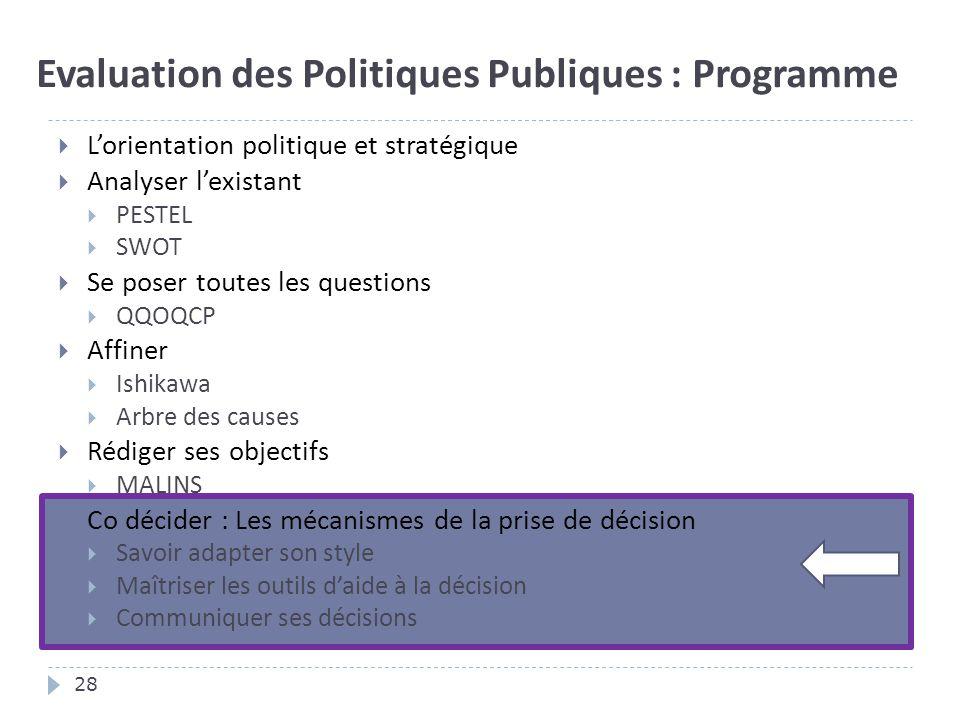 Evaluation des Politiques Publiques : Programme 28  L'orientation politique et stratégique  Analyser l'existant  PESTEL  SWOT  Se poser toutes le