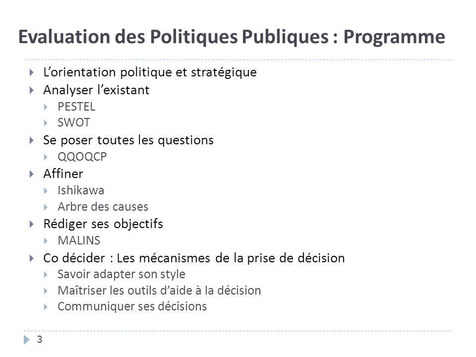 Evaluation des Politiques Publiques : Programme 3  L'orientation politique et stratégique  Analyser l'existant  PESTEL  SWOT  Se poser toutes les