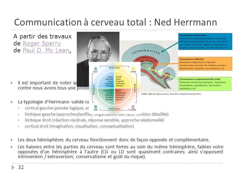 Communication à cerveau total : Ned Herrmann 32  Il est important de noter qu'une préférence n'est ni : une intelligence, ni une personnalité. Par co