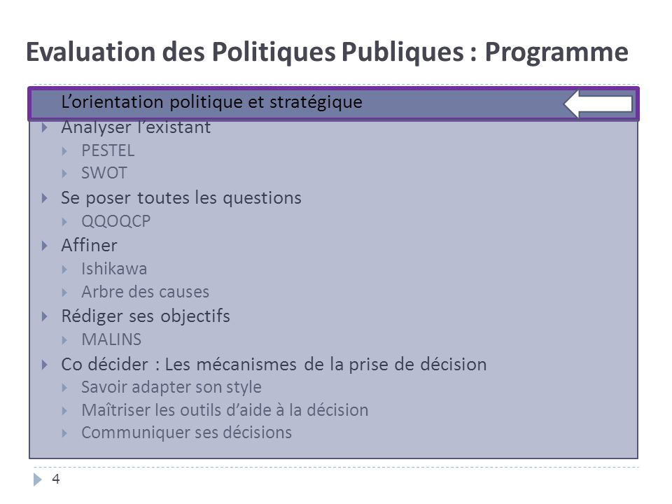 Evaluation des Politiques Publiques : Programme 4  L'orientation politique et stratégique  Analyser l'existant  PESTEL  SWOT  Se poser toutes les