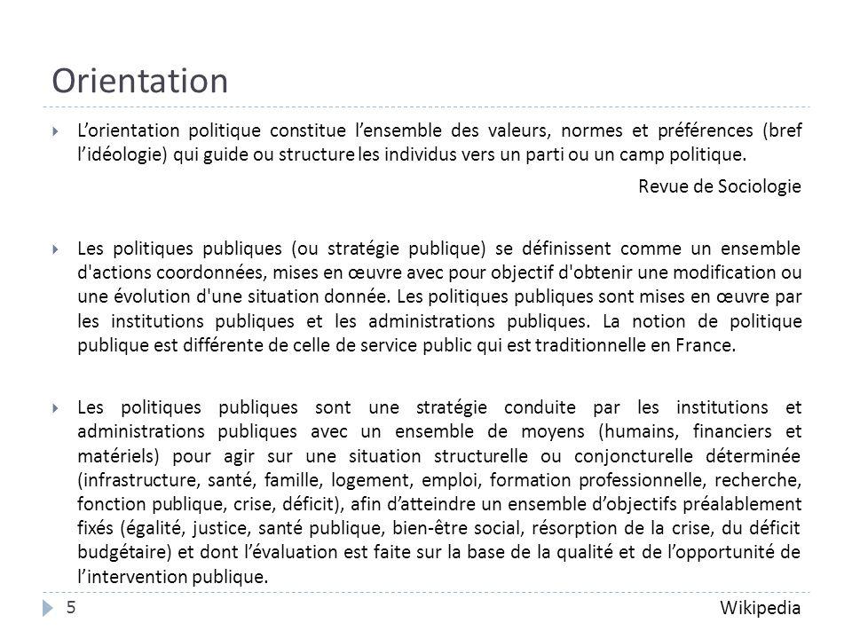 Orientation 5  L'orientation politique constitue l'ensemble des valeurs, normes et préférences (bref l'idéologie) qui guide ou structure les individu