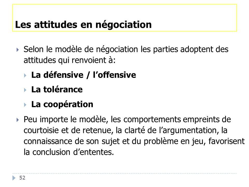 52 Les attitudes en négociation  Selon le modèle de négociation les parties adoptent des attitudes qui renvoient à:  La défensive / l'offensive  La