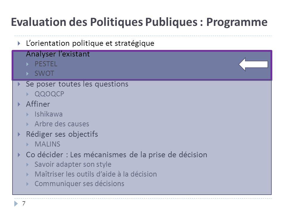 Evaluation des Politiques Publiques : Programme 7  L'orientation politique et stratégique  Analyser l'existant  PESTEL  SWOT  Se poser toutes les