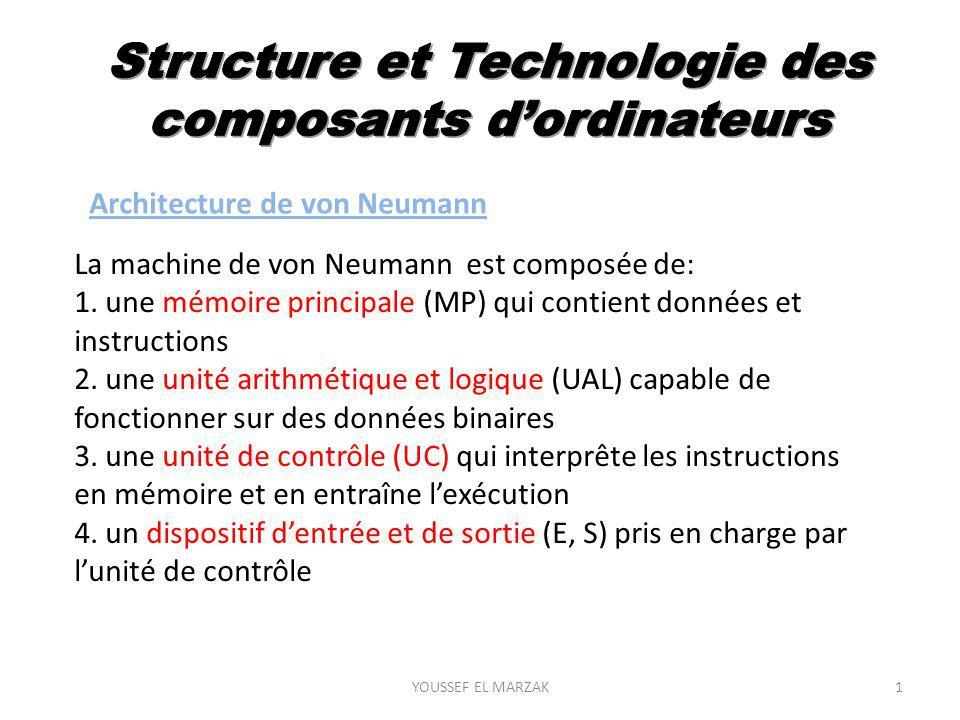 Architecture de von Neumann La machine de von Neumann est composée de: 1. une mémoire principale (MP) qui contient données et instructions 2. une unit