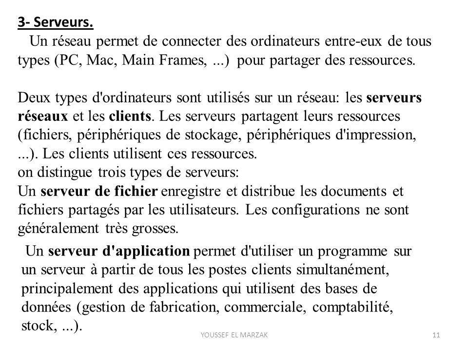 3- Serveurs. Un réseau permet de connecter des ordinateurs entre-eux de tous types (PC, Mac, Main Frames,...) pour partager des ressources. Deux types