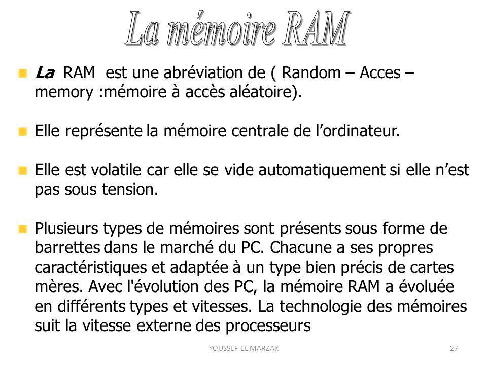 27 La RAM est une abréviation de ( Random – Acces – memory :mémoire à accès aléatoire). Elle représente la mémoire centrale de l'ordinateur. Elle est