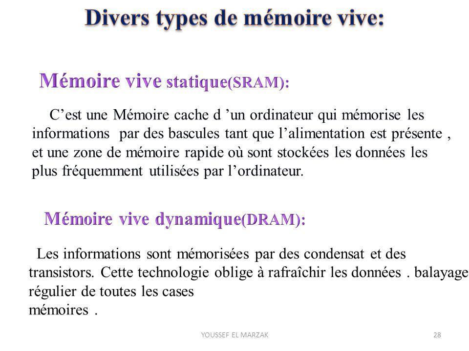 Les informations sont mémorisées par des condensat et des transistors.