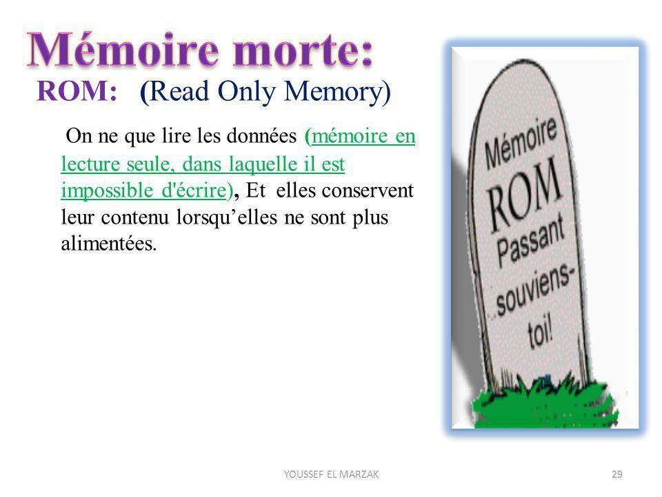 ROM: (Read Only Memory) On ne que lire les données (mémoire en lecture seule, dans laquelle il est impossible d écrire), Et elles conservent leur contenu lorsqu'elles ne sont plus alimentées.