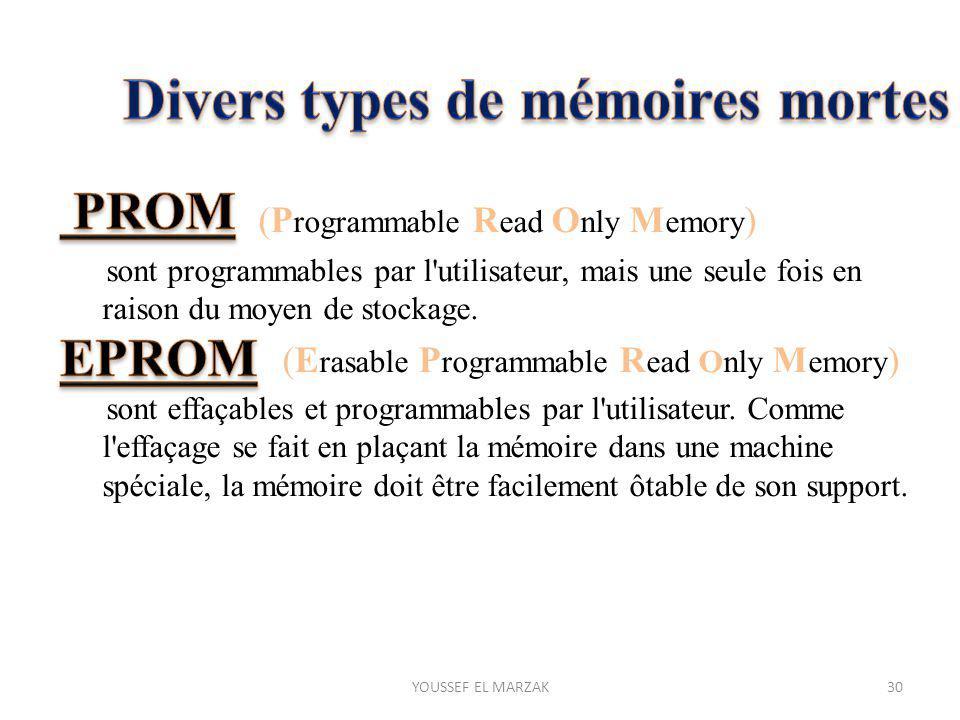 (P rogrammable R ead O nly M emory ) sont programmables par l'utilisateur, mais une seule fois en raison du moyen de stockage. (E rasable P rogrammabl
