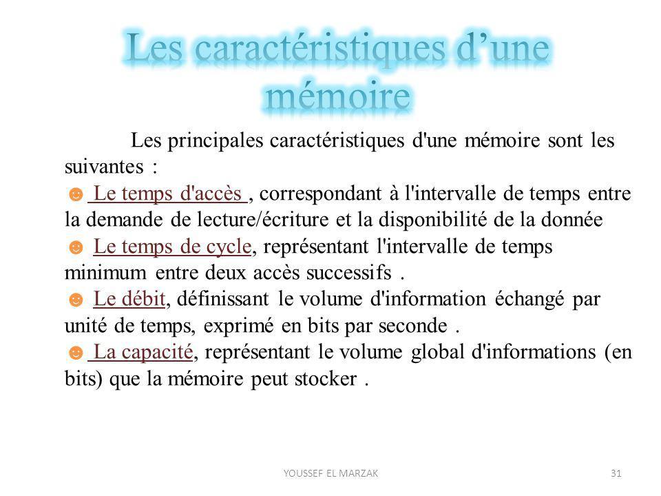 Les principales caractéristiques d une mémoire sont les suivantes : ☻ Le temps d accès, correspondant à l intervalle de temps entre la demande de lecture/écriture et la disponibilité de la donnée ☻ Le temps de cycle, représentant l intervalle de temps minimum entre deux accès successifs.