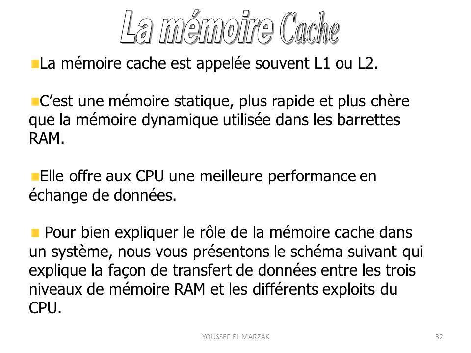 32 La mémoire cache est appelée souvent L1 ou L2. C'est une mémoire statique, plus rapide et plus chère que la mémoire dynamique utilisée dans les bar