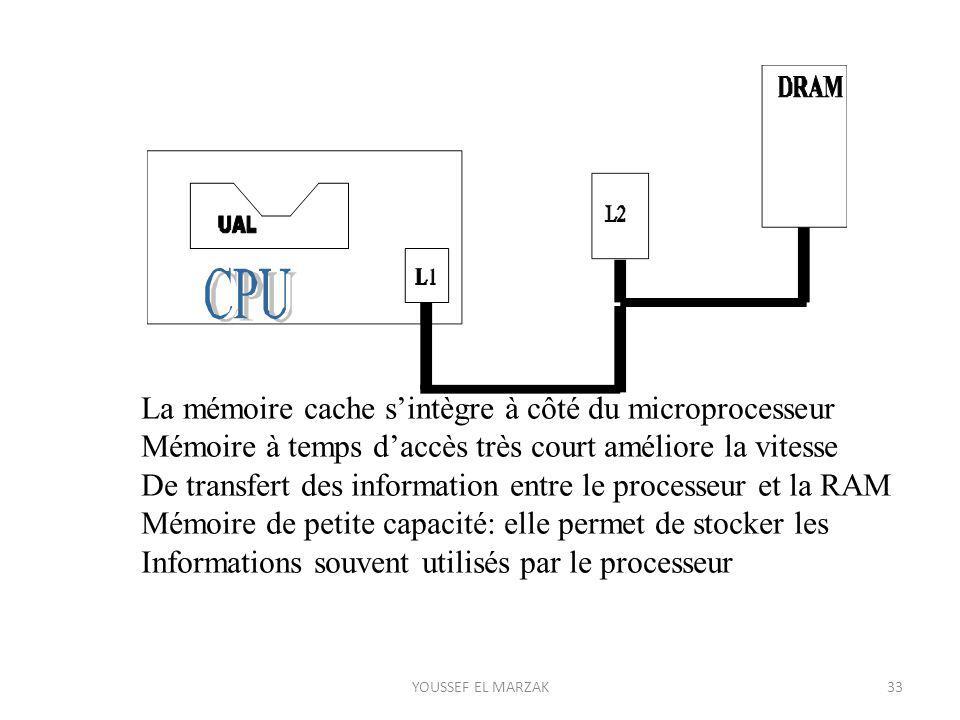 La mémoire cache s'intègre à côté du microprocesseur Mémoire à temps d'accès très court améliore la vitesse De transfert des information entre le processeur et la RAM Mémoire de petite capacité: elle permet de stocker les Informations souvent utilisés par le processeur YOUSSEF EL MARZAK33