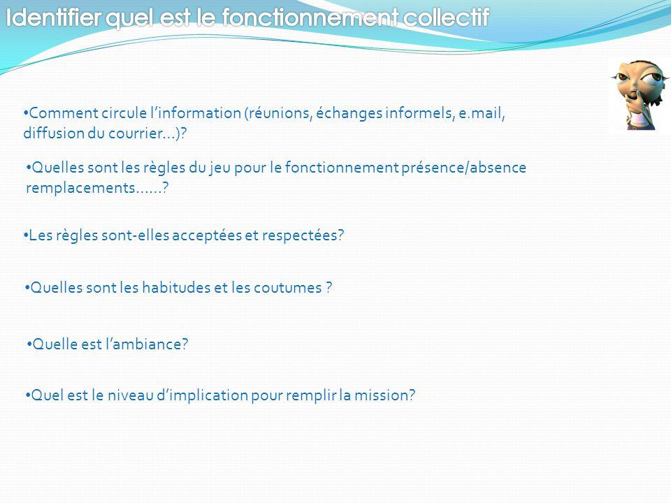 Comment circule l'information (réunions, échanges informels, e.mail, diffusion du courrier…)? Quelles sont les règles du jeu pour le fonctionnement pr