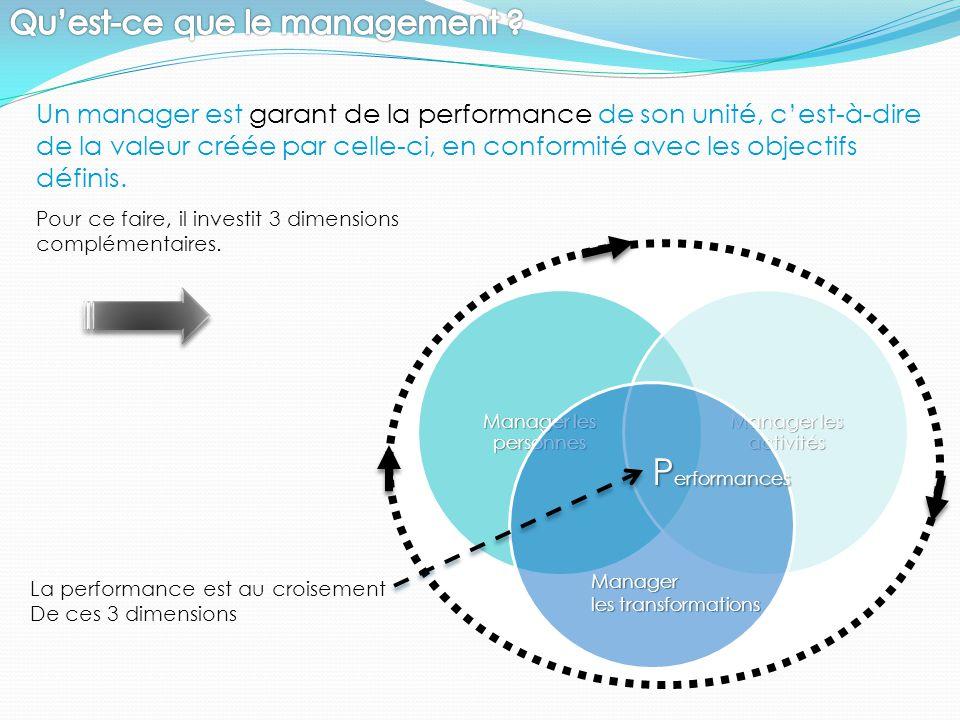 Un manager est garant de la performance de son unité, c'est-à-dire de la valeur créée par celle-ci, en conformité avec les objectifs définis. Pour ce
