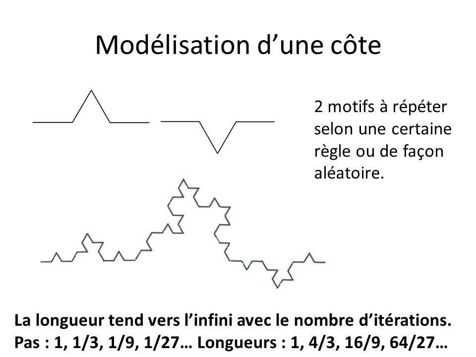 Modélisation d'une côte 2 motifs à répéter selon une certaine règle ou de façon aléatoire. La longueur tend vers l'infini avec le nombre d'itérations.
