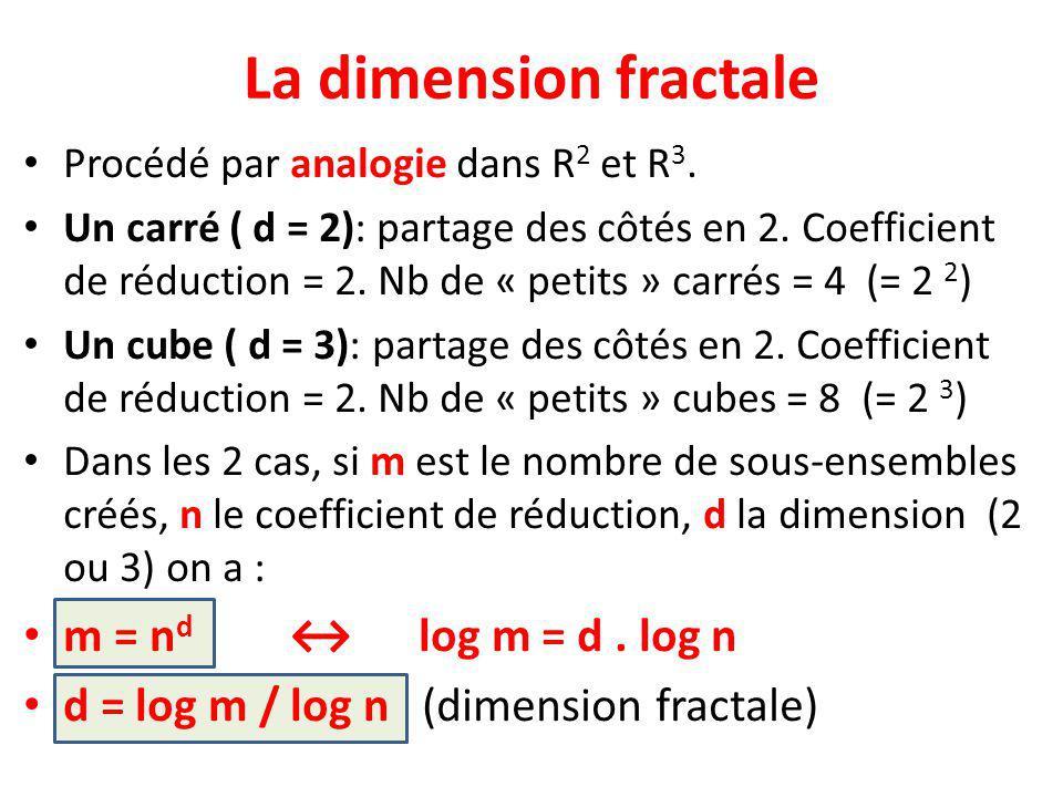 La dimension fractale Procédé par analogie dans R 2 et R 3. Un carré ( d = 2): partage des côtés en 2. Coefficient de réduction = 2. Nb de « petits »