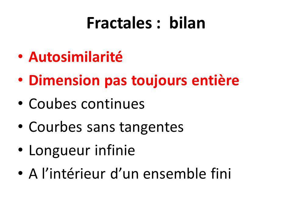Fractales : bilan Autosimilarité Dimension pas toujours entière Coubes continues Courbes sans tangentes Longueur infinie A l'intérieur d'un ensemble f