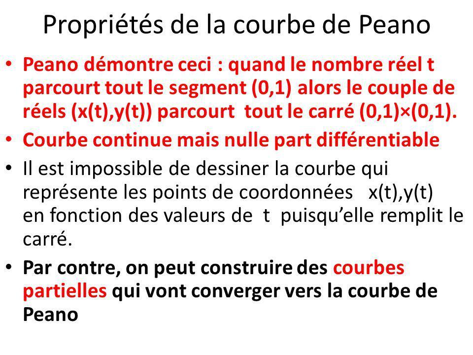 Propriétés de la courbe de Peano Peano démontre ceci : quand le nombre réel t parcourt tout le segment (0,1) alors le couple de réels (x(t),y(t)) parc