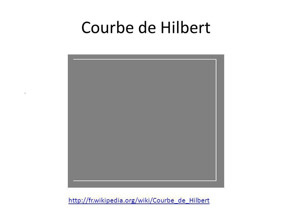 Courbe de Hilbert ' http://fr.wikipedia.org/wiki/Courbe_de_Hilbert