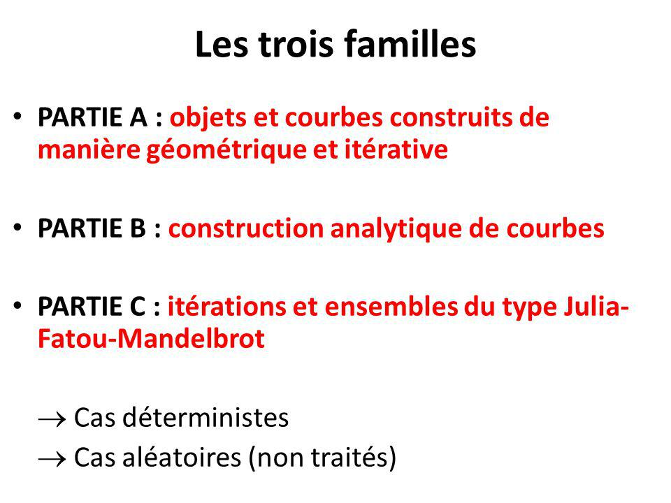 Les trois familles PARTIE A : objets et courbes construits de manière géométrique et itérative PARTIE B : construction analytique de courbes PARTIE C